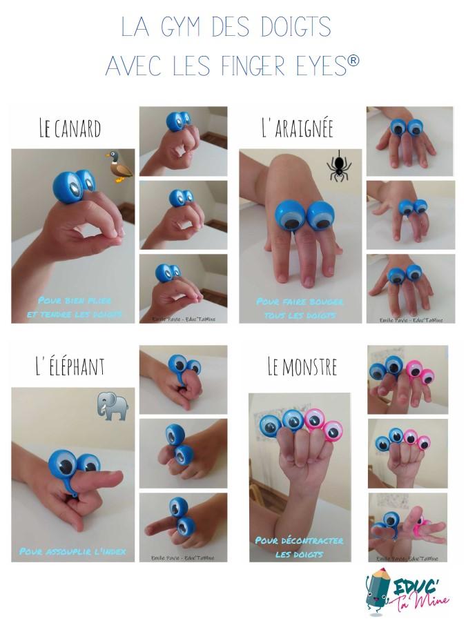 Mobilité de chaque doigt